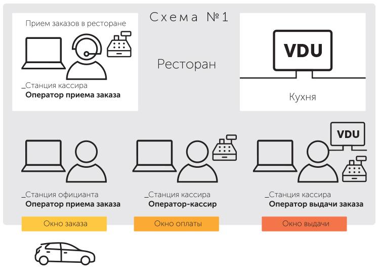 Система для OneTwoDrive